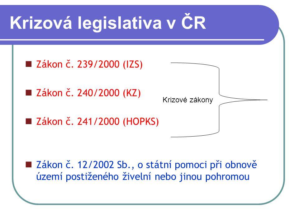 Krizové zákony Zákon č. 239/2000 (IZS) Zákon č. 240/2000 (KZ) Zákon č. 241/2000 (HOPKS) Zákon č. 12/2002 Sb., o státní pomoci při obnově území postiže