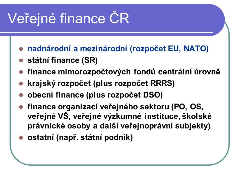 Veřejné finance ČR nadnárodní a mezinárodní (rozpočet EU, NATO) státní finance (SR) finance mimorozpočtových fondů centrální úrovně krajský rozpočet (plus rozpočet RRRS) obecní finance (plus rozpočet DSO) finance organizací veřejného sektoru (PO, OS, veřejné VŠ, veřejné výzkumné instituce, školské právnické osoby a další veřejnoprávní subjekty) ostatní (např.