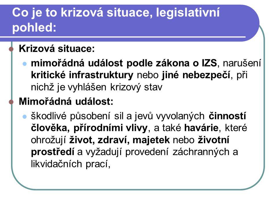 Co je to krizová situace, legislativní pohled: Krizová situace: mimořádná událost podle zákona o IZS, narušení kritické infrastruktury nebo jiné nebez