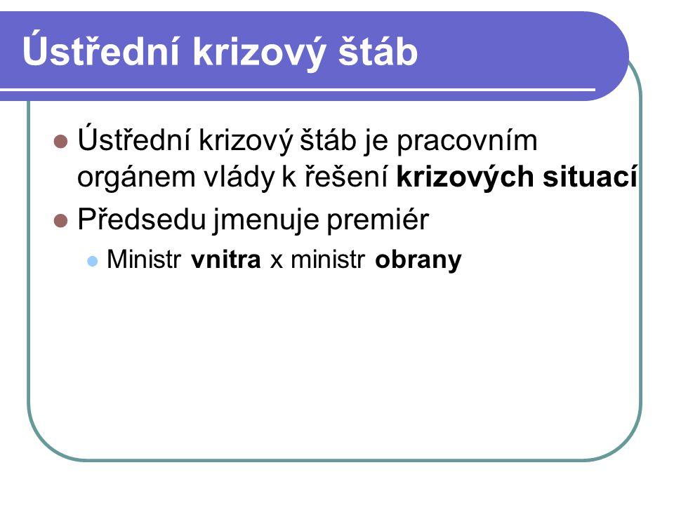 Ústřední krizový štáb Ústřední krizový štáb je pracovním orgánem vlády k řešení krizových situací Předsedu jmenuje premiér Ministr vnitra x ministr obrany