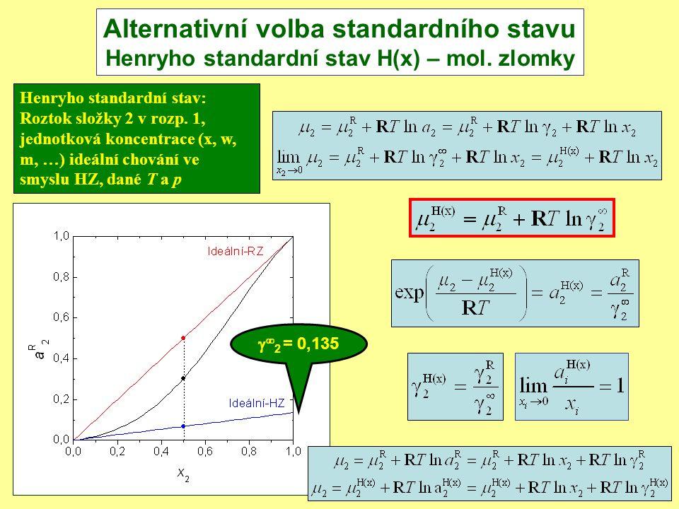 13.10.2010J. Leitner - Ústav inženýrství pevných látek, VŠCHT Praha 10 Alternativní volba standardního stavu Henryho standardní stav H(x) – mol. zlomk