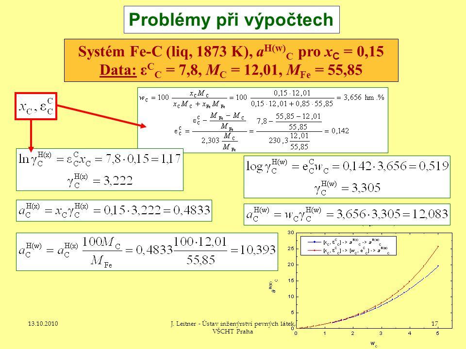 13.10.2010J. Leitner - Ústav inženýrství pevných látek, VŠCHT Praha 17 Problémy při výpočtech Systém Fe-C (liq, 1873 K), a H(w) C pro x C = 0,15 Data: