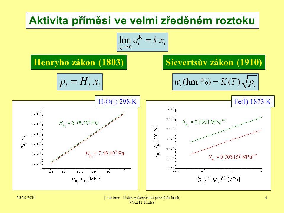 13.10.2010J. Leitner - Ústav inženýrství pevných látek, VŠCHT Praha 5