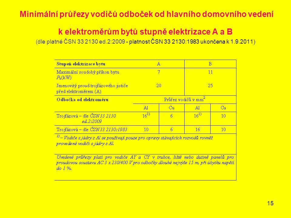 15 Minimální průřezy vodičů odboček od hlavního domovního vedení k elektroměrům bytů stupně elektrizace A a B (dle platné ČSN 33 2130 ed.2:2009 - plat