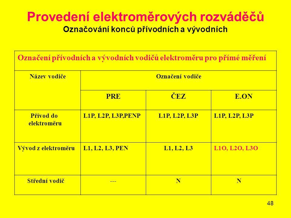 48 Provedení elektroměrových rozváděčů Označování konců přívodních a vývodních Označení přívodních a vývodních vodičů elektroměru pro přímé měření Náz