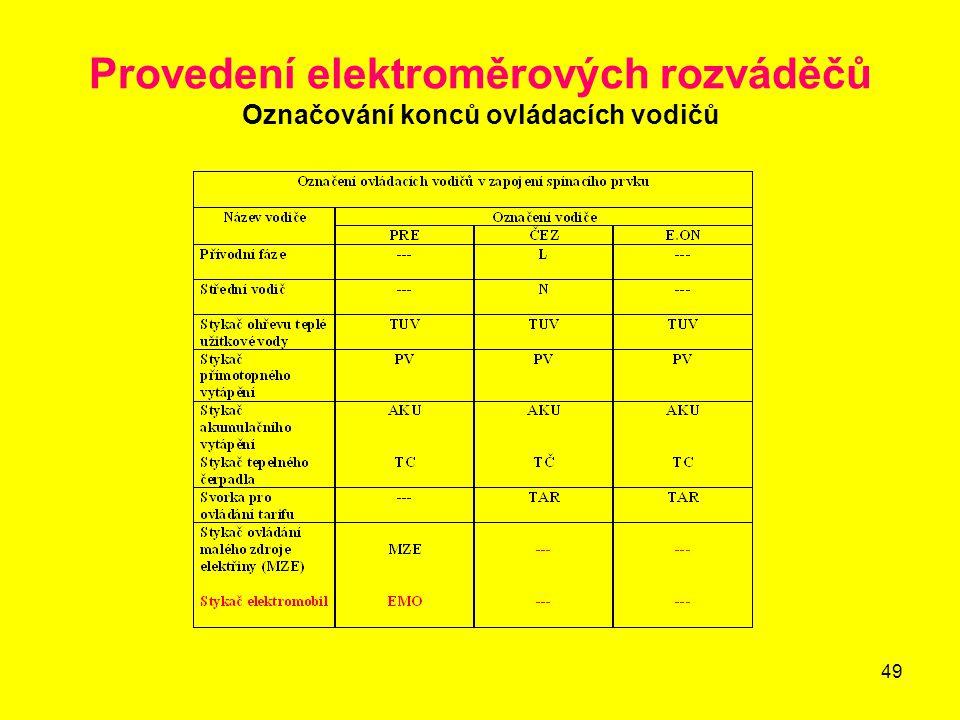 49 Provedení elektroměrových rozváděčů Označování konců ovládacích vodičů