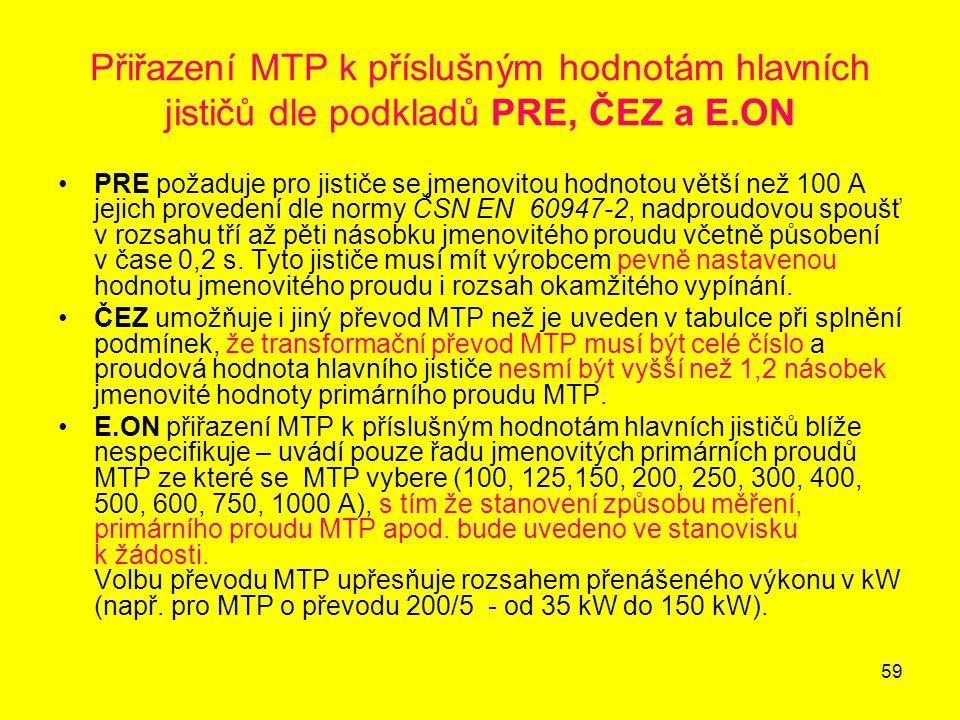 59 Přiřazení MTP k příslušným hodnotám hlavních jističů dle podkladů PRE, ČEZ a E.ON PRE požaduje pro jističe se jmenovitou hodnotou větší než 100 A j