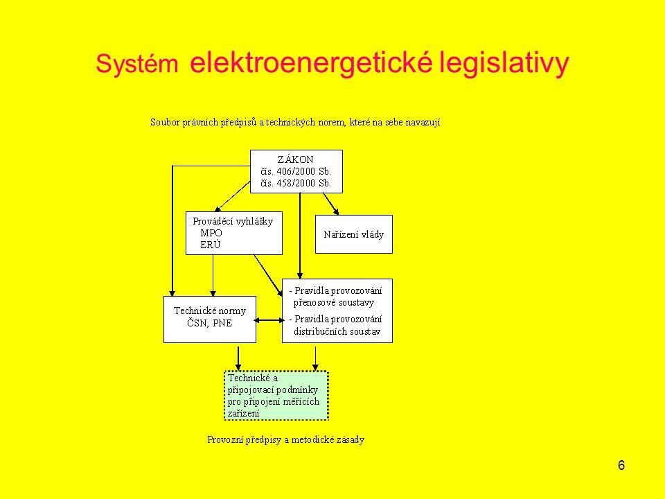 6 Systém elektroenergetické legislativy