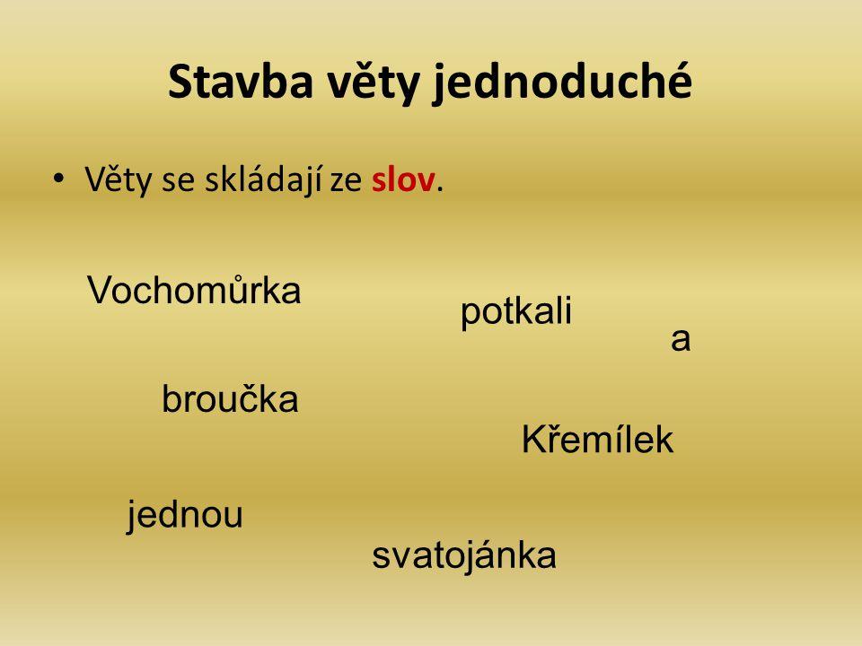 Stavba věty jednoduché Věty se skládají ze slov.