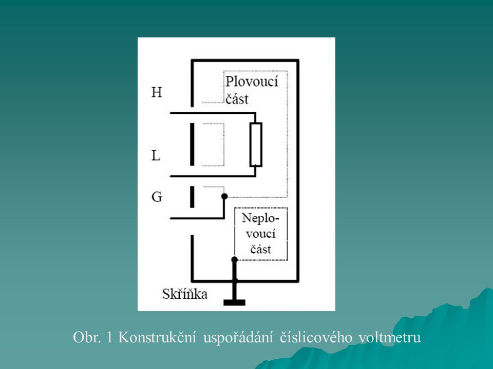Obr. 1 Konstrukční uspořádání číslicového voltmetru