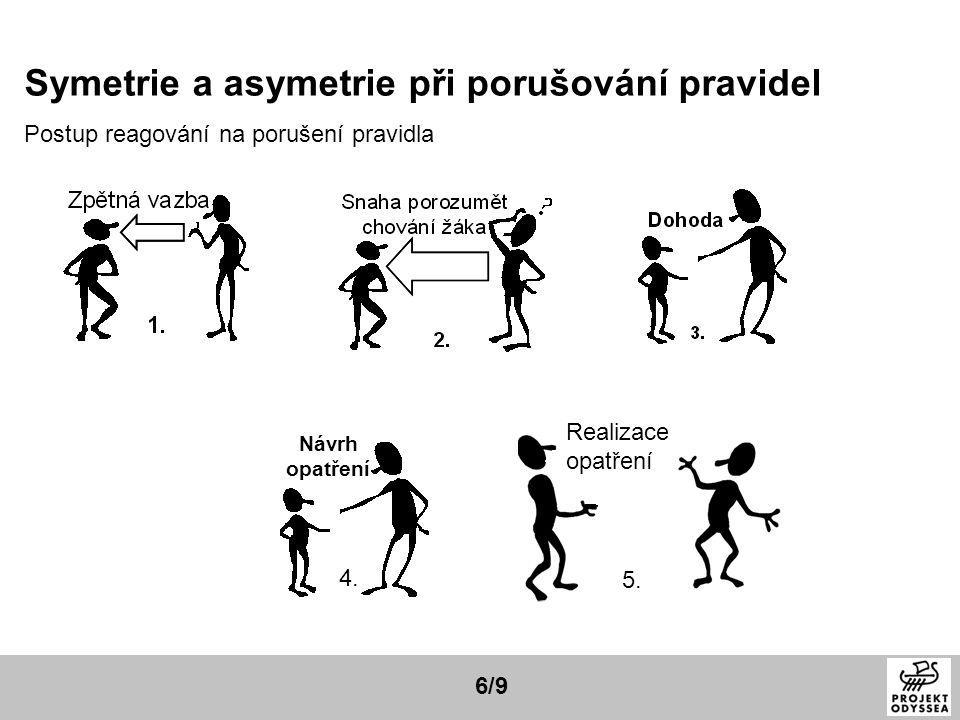 6/9 Symetrie a asymetrie při porušování pravidel Postup reagování na porušení pravidla Návrh opatření 4. Realizace opatření 5.