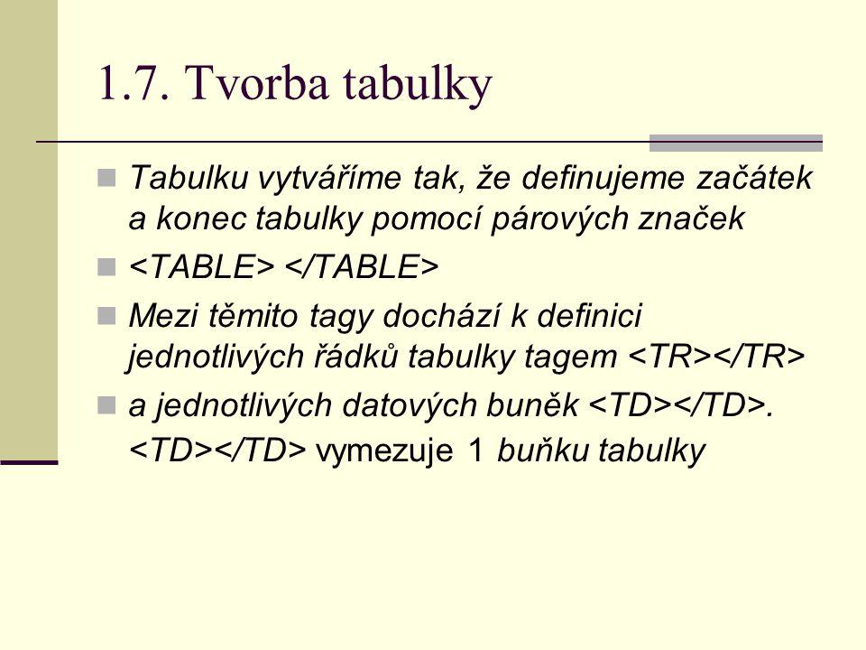 1.7. Tvorba tabulky Tabulku vytváříme tak, že definujeme začátek a konec tabulky pomocí párových značek Mezi těmito tagy dochází k definici jednotlivý