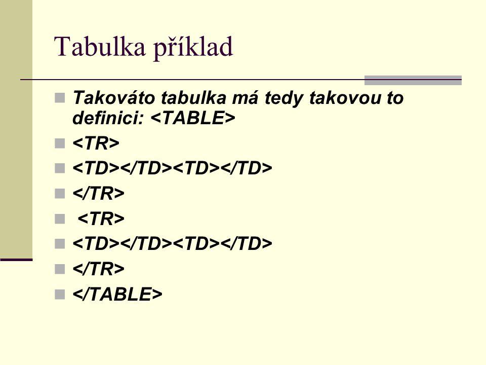 Tabulka příklad Takováto tabulka má tedy takovou to definici: