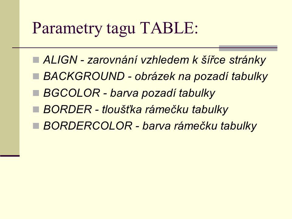 Parametry tagu TABLE: ALIGN - zarovnání vzhledem k šířce stránky BACKGROUND - obrázek na pozadí tabulky BGCOLOR - barva pozadí tabulky BORDER - tloušťka rámečku tabulky BORDERCOLOR - barva rámečku tabulky