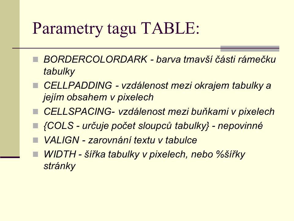Parametry tagu TABLE: BORDERCOLORDARK - barva tmavší části rámečku tabulky CELLPADDING - vzdálenost mezi okrajem tabulky a jejím obsahem v pixelech CELLSPACING- vzdálenost mezi buňkami v pixelech {COLS - určuje počet sloupců tabulky} - nepovinné VALIGN - zarovnání textu v tabulce WIDTH - šířka tabulky v pixelech, nebo %šířky stránky