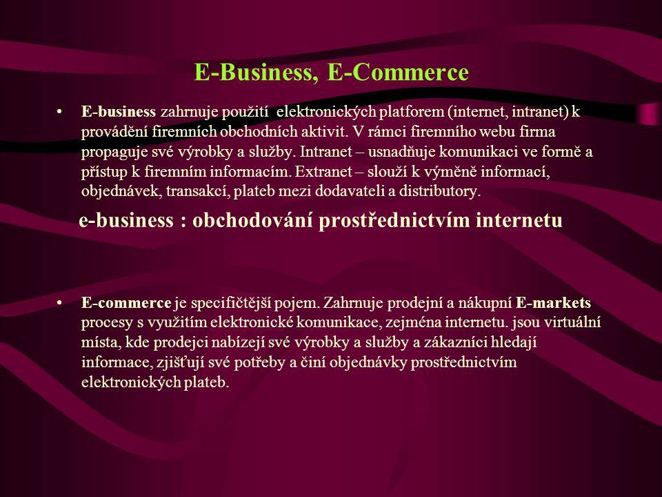 E-Business, E-Commerce E-business zahrnuje použití elektronických platforem (internet, intranet) k provádění firemních obchodních aktivit.