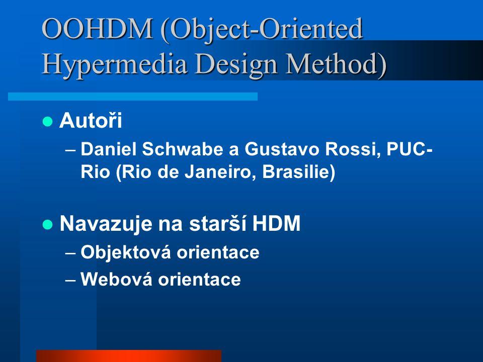 OOHDM (Object-Oriented Hypermedia Design Method) Autoři –Daniel Schwabe a Gustavo Rossi, PUC- Rio (Rio de Janeiro, Brasilie) Navazuje na starší HDM –Objektová orientace –Webová orientace