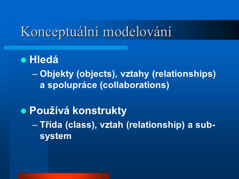 Konceptuální modelování Hledá –Objekty (objects), vztahy (relationships) a spolupráce (collaborations) Používá konstrukty –Třída (class), vztah (relationship) a sub- system