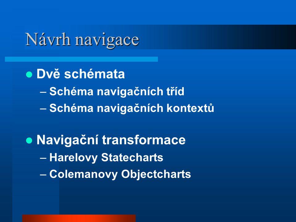 Návrh navigace Dvě schémata –Schéma navigačních tříd –Schéma navigačních kontextů Navigační transformace –Harelovy Statecharts –Colemanovy Objectcharts