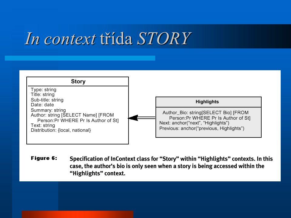 In context třída STORY