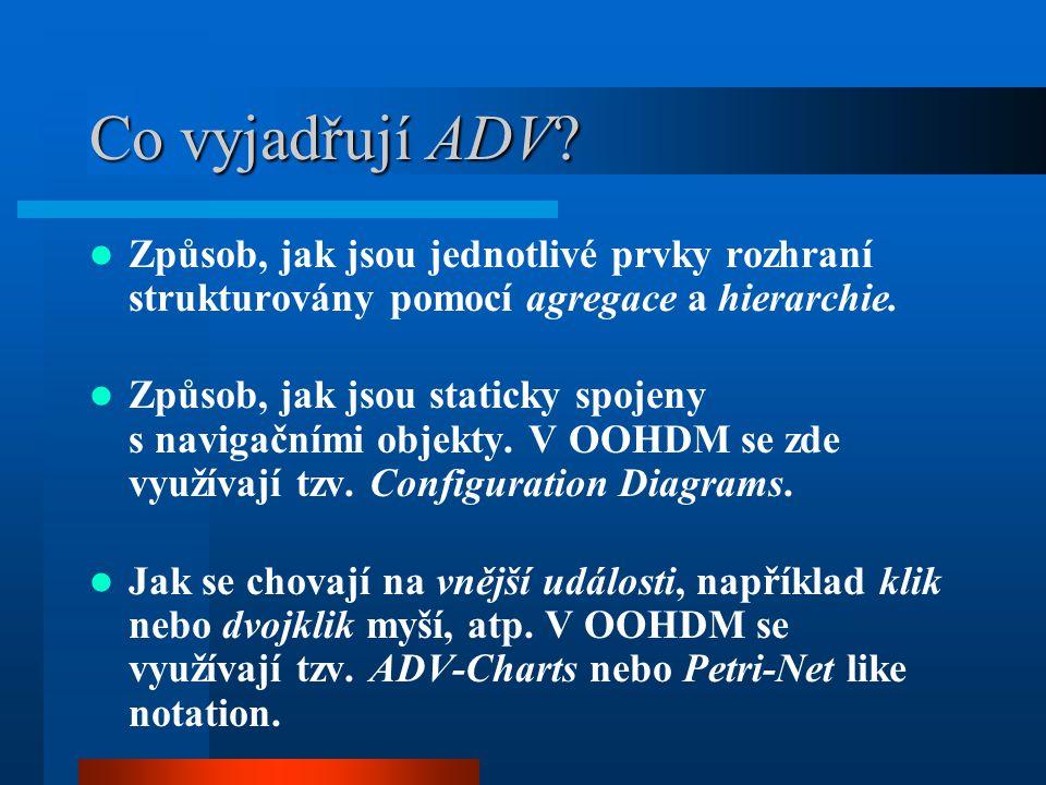 Co vyjadřují ADV.