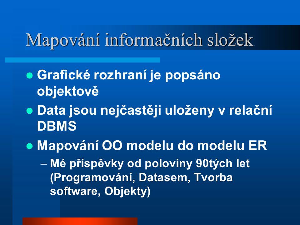 Mapování informačních složek Grafické rozhraní je popsáno objektově Data jsou nejčastěji uloženy v relační DBMS Mapování OO modelu do modelu ER –Mé příspěvky od poloviny 90tých let (Programování, Datasem, Tvorba software, Objekty)