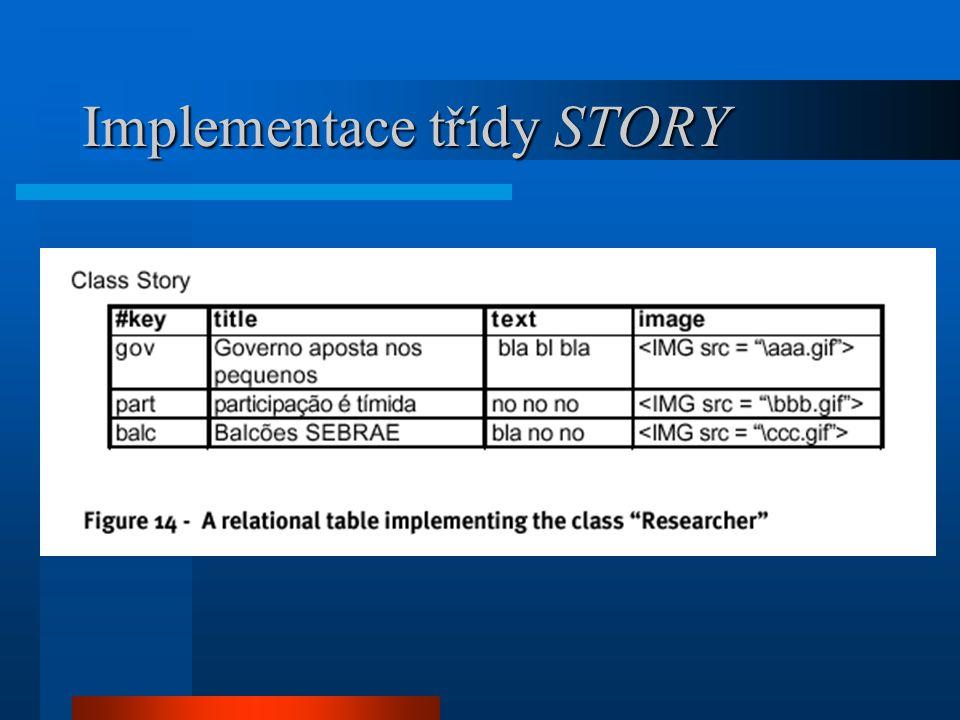 Implementace třídy STORY