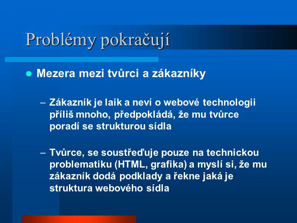 Problémy pokračují Mezera mezi tvůrci a zákazníky –Zákazník je laik a neví o webové technologii příliš mnoho, předpokládá, že mu tvůrce poradí se strukturou sídla –Tvůrce, se soustřeďuje pouze na technickou problematiku (HTML, grafika) a myslí si, že mu zákazník dodá podklady a řekne jaká je struktura webového sídla