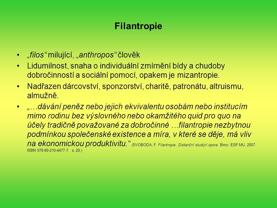 """Filantropie """"filos milující, """"anthropos člověk Lidumilnost, snaha o individuální zmírnění bídy a chudoby dobročinností a sociální pomocí, opakem je mizantropie."""
