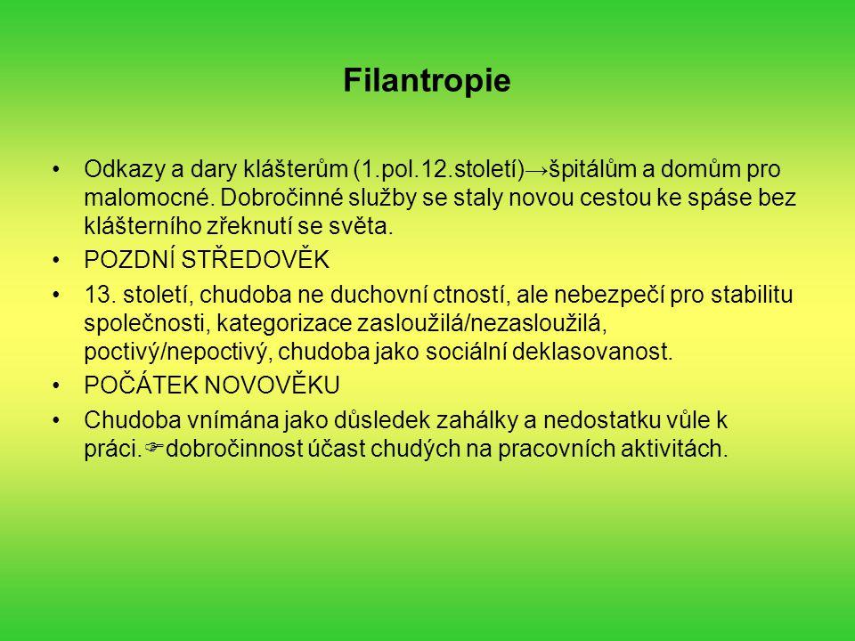 Filantropie Odkazy a dary klášterům (1.pol.12.století)→špitálům a domům pro malomocné.
