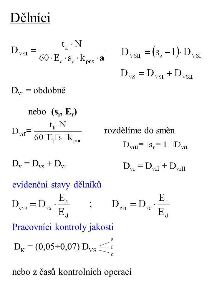 Dělníci D vr = obdobně nebo (s r, E r ) rozdělíme do směn D vr = D vrI + D vrII D v = D vs + D vr evidenční stavy dělníků Pracovníci kontroly jakosti
