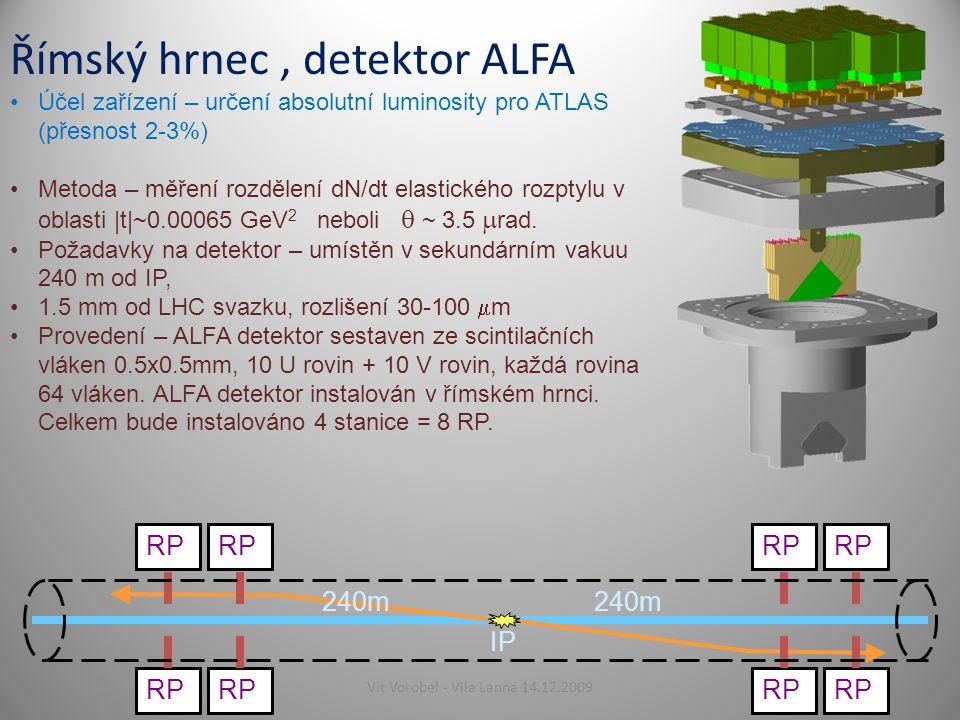 2 Římský hrnec, detektor ALFA Účel zařízení – určení absolutní luminosity pro ATLAS (přesnost 2-3%) Metoda – měření rozdělení dN/dt elastického rozptylu v oblasti |t|~0.00065 GeV 2 neboli  ~ 3.5  rad.