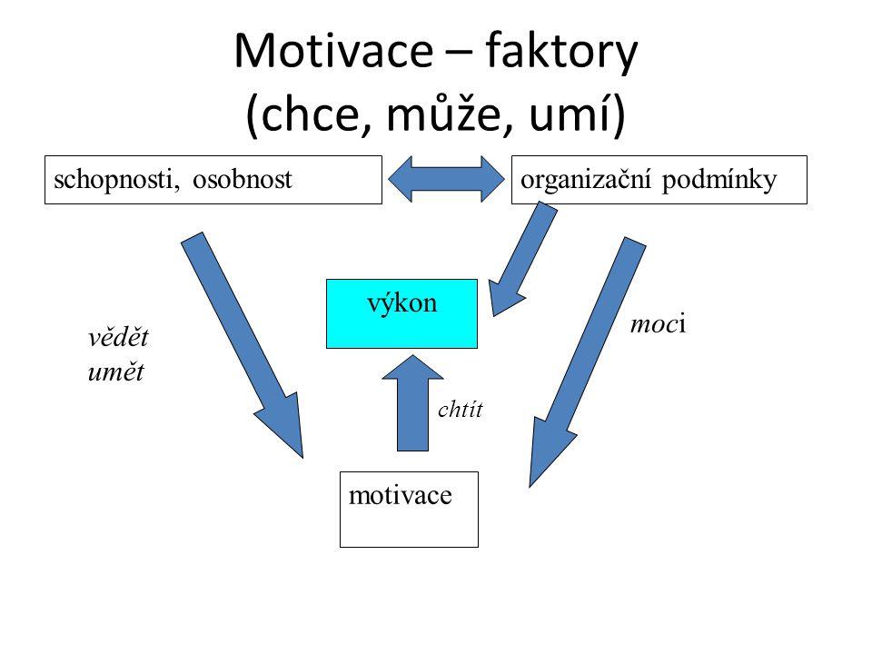 Motivace – faktory (chce, může, umí) schopnosti, osobnostorganizační podmínky výkon motivace moci vědět umět chtít