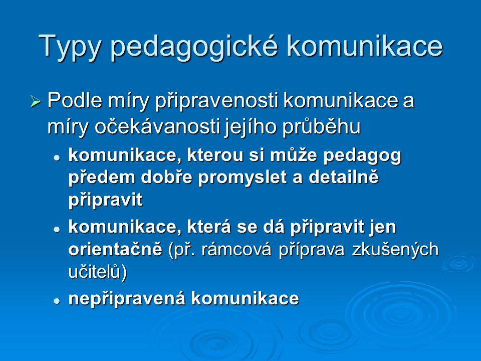 Typy pedagogické komunikace  Podle míry připravenosti komunikace a míry očekávanosti jejího průběhu komunikace, kterou si může pedagog předem dobře p