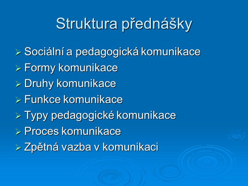 Struktura přednášky  Sociální a pedagogická komunikace  Formy komunikace  Druhy komunikace  Funkce komunikace  Typy pedagogické komunikace  Proces komunikace  Zpětná vazba v komunikaci