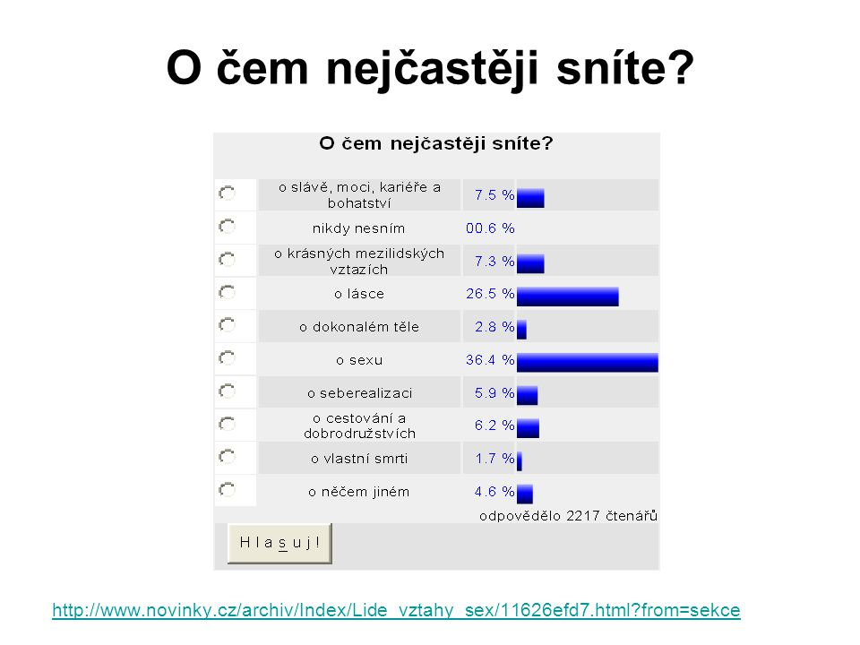 O čem nejčastěji sníte? http://www.novinky.cz/archiv/Index/Lide_vztahy_sex/11626efd7.html?from=sekce