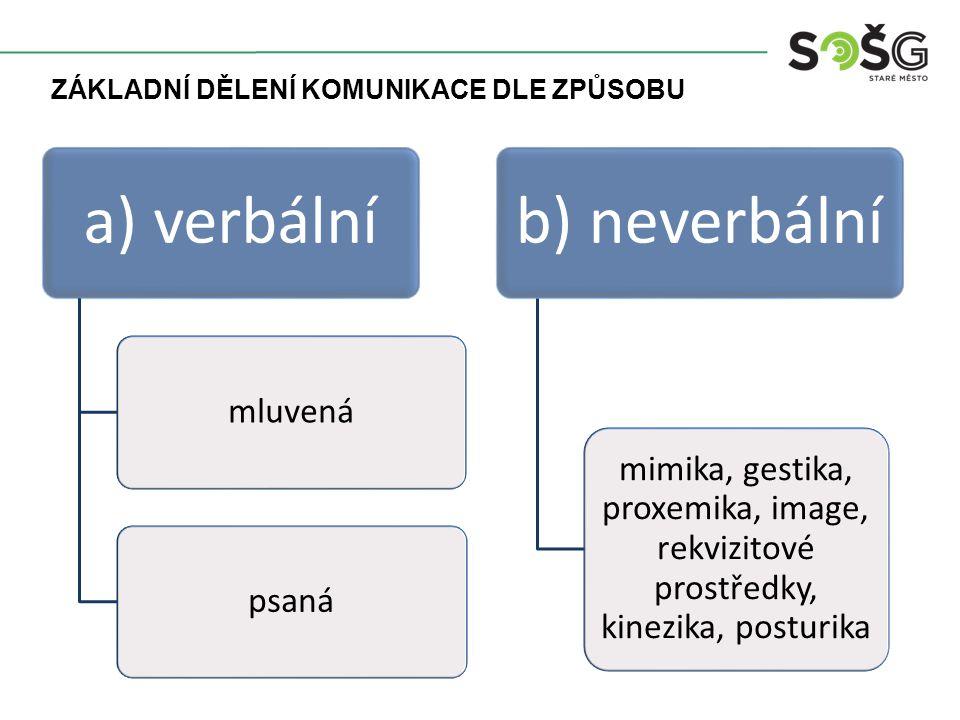 ZÁKLADNÍ DĚLENÍ KOMUNIKACE DLE ZPŮSOBU a) verbální mluvenápsaná b) neverbální mimika, gestika, proxemika, image, rekvizitové prostředky, kinezika, posturika