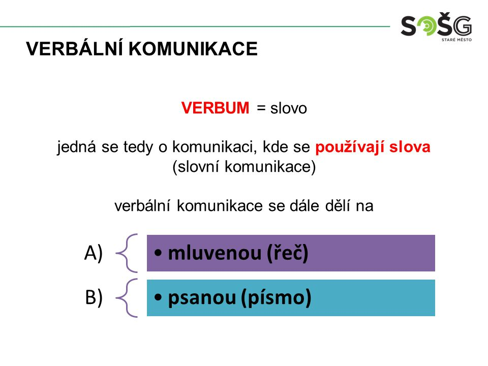 VERBÁLNÍ KOMUNIKACE VERBUM = slovo jedná se tedy o komunikaci, kde se používají slova (slovní komunikace) verbální komunikace se dále dělí na A) mluvenou (řeč) B) psanou (písmo)