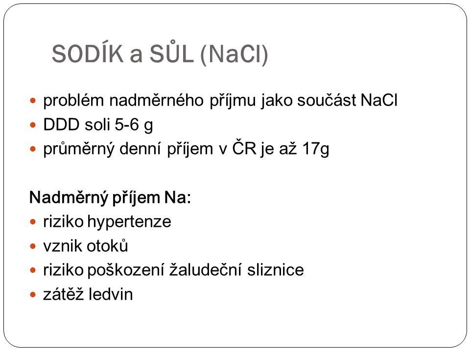 problém nadměrného příjmu jako součást NaCl DDD soli 5-6 g průměrný denní příjem v ČR je až 17g Nadměrný příjem Na: riziko hypertenze vznik otoků riziko poškození žaludeční sliznice zátěž ledvin SODÍK a SŮL (NaCl)
