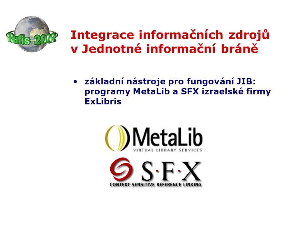 Projekty a instituce JIB Současný stav Jednotná informační brána pro hybridní knihovny – VaV (NK ČR + UK– ÚVT) Portál STM – LI (STK + 11) Jednotná informační brána – VISK 8, 2 linie: 1.Zajištění provozu Jednotné informační brány v celonárodním měřítku 2.Zpřístupnění informačních zdrojů prostřednictvím Jednotné informační brány.