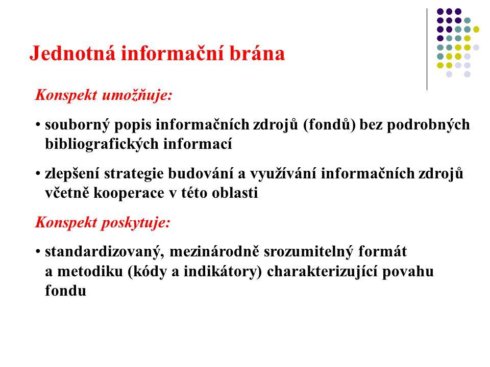 Jednotná informační brána Konspekt umožňuje: souborný popis informačních zdrojů (fondů) bez podrobných bibliografických informací zlepšení strategie b