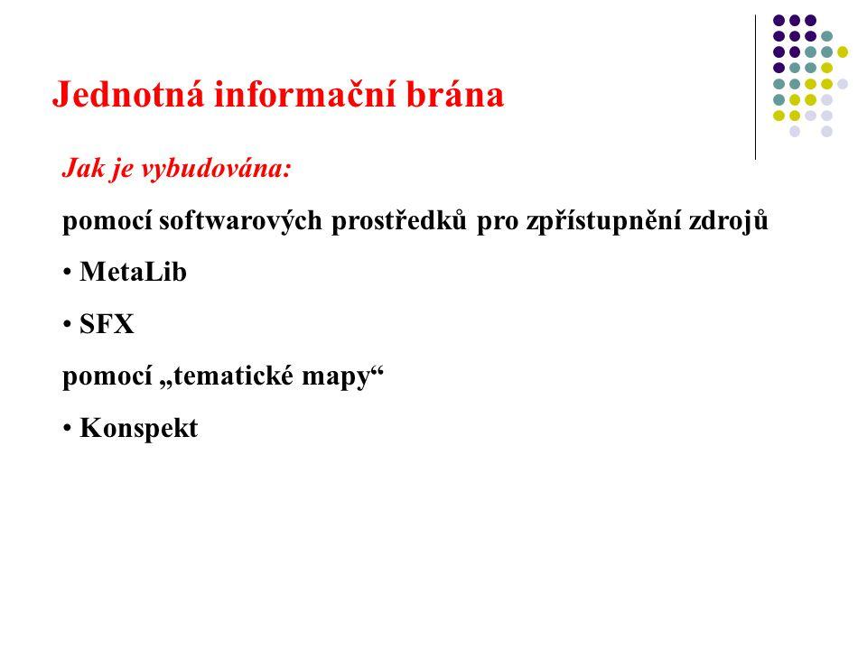 """Jednotná informační brána Jak je vybudována: pomocí softwarových prostředků pro zpřístupnění zdrojů MetaLib SFX pomocí """"tematické mapy"""" Konspekt"""