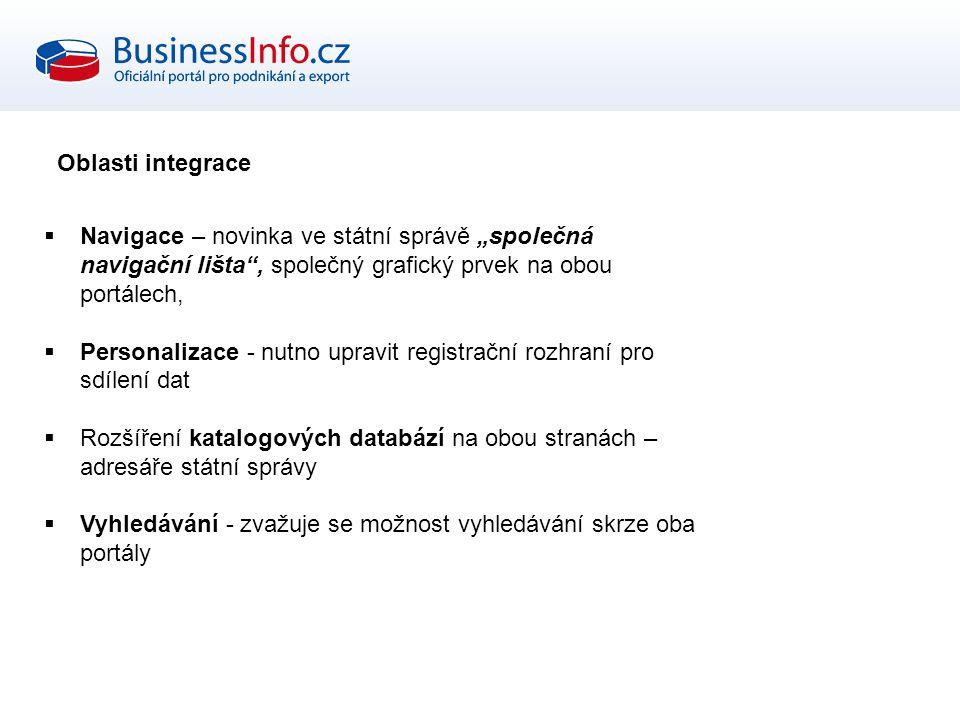 """ Navigace – novinka ve státní správě """"společná navigační lišta , společný grafický prvek na obou portálech,  Personalizace - nutno upravit registrační rozhraní pro sdílení dat  Rozšíření katalogových databází na obou stranách – adresáře státní správy  Vyhledávání - zvažuje se možnost vyhledávání skrze oba portály Oblasti integrace"""