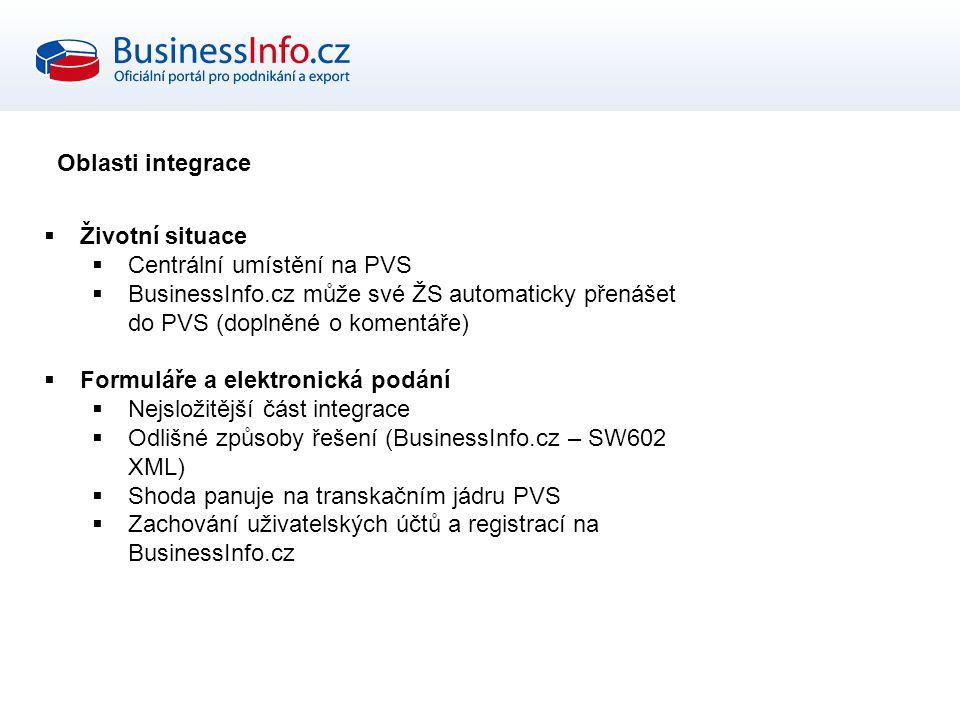  Životní situace  Centrální umístění na PVS  BusinessInfo.cz může své ŽS automaticky přenášet do PVS (doplněné o komentáře)  Formuláře a elektronická podání  Nejsložitější část integrace  Odlišné způsoby řešení (BusinessInfo.cz – SW602 XML)  Shoda panuje na transkačním jádru PVS  Zachování uživatelských účtů a registrací na BusinessInfo.cz Oblasti integrace