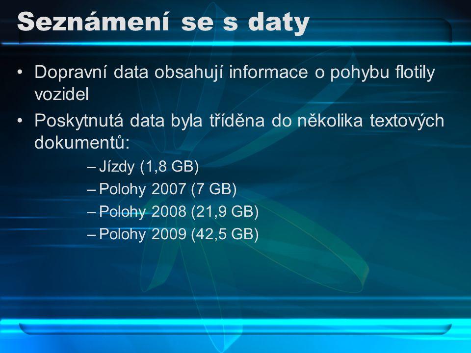 Seznámení se s daty Dopravní data obsahují informace o pohybu flotily vozidel Poskytnutá data byla tříděna do několika textových dokumentů: –Jízdy (1,