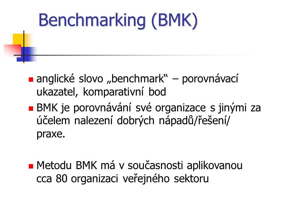 """Benchmarking (BMK) anglické slovo """"benchmark – porovnávací ukazatel, komparativní bod BMK je porovnávání své organizace s jinými za účelem nalezení dobrých nápadů/řešení/ praxe."""