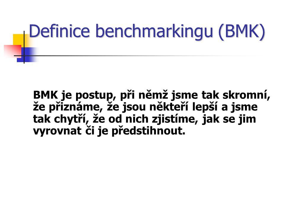 Definice benchmarkingu (BMK) BMK je postup, při němž jsme tak skromní, že přiznáme, že jsou někteří lepší a jsme tak chytří, že od nich zjistíme, jak se jim vyrovnat či je předstihnout.