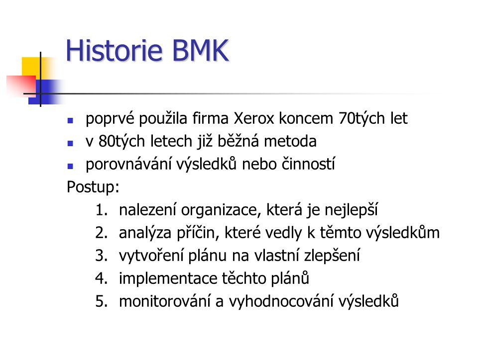 Historie BMK poprvé použila firma Xerox koncem 70tých let v 80tých letech již běžná metoda porovnávání výsledků nebo činností Postup: 1.nalezení organizace, která je nejlepší 2.analýza příčin, které vedly k těmto výsledkům 3.vytvoření plánu na vlastní zlepšení 4.implementace těchto plánů 5.monitorování a vyhodnocování výsledků