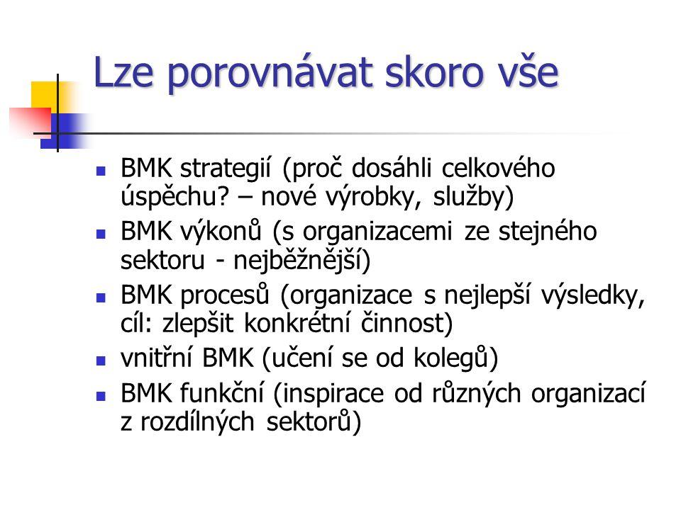 Lze porovnávat skoro vše BMK strategií (proč dosáhli celkového úspěchu.