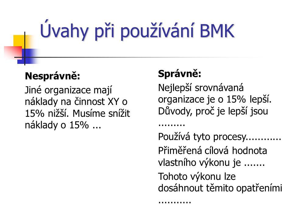 Úvahy při používání BMK Nesprávně: Jiné organizace mají náklady na činnost XY o 15% nižší.